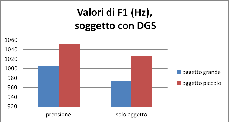 fig-10-prensione-dgs